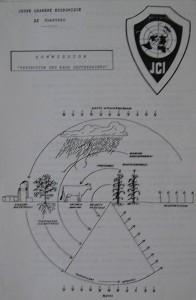 Etude sur la protection des eaux souterraines de la nappe de Beauce 1978