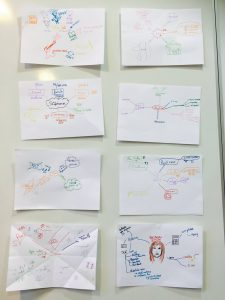 Formation Mind Mapping 04 07 16